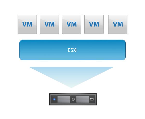 downloads  VMware